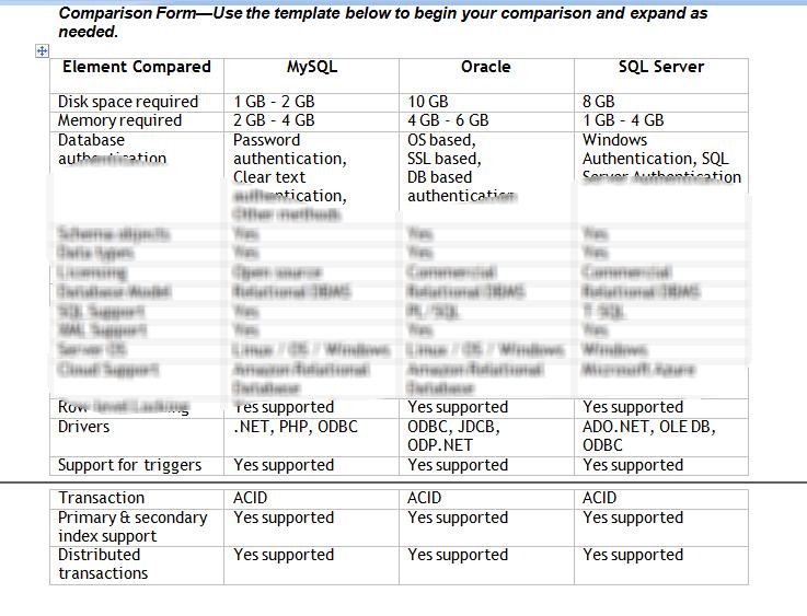 COMP230 Wk5 ilab Report